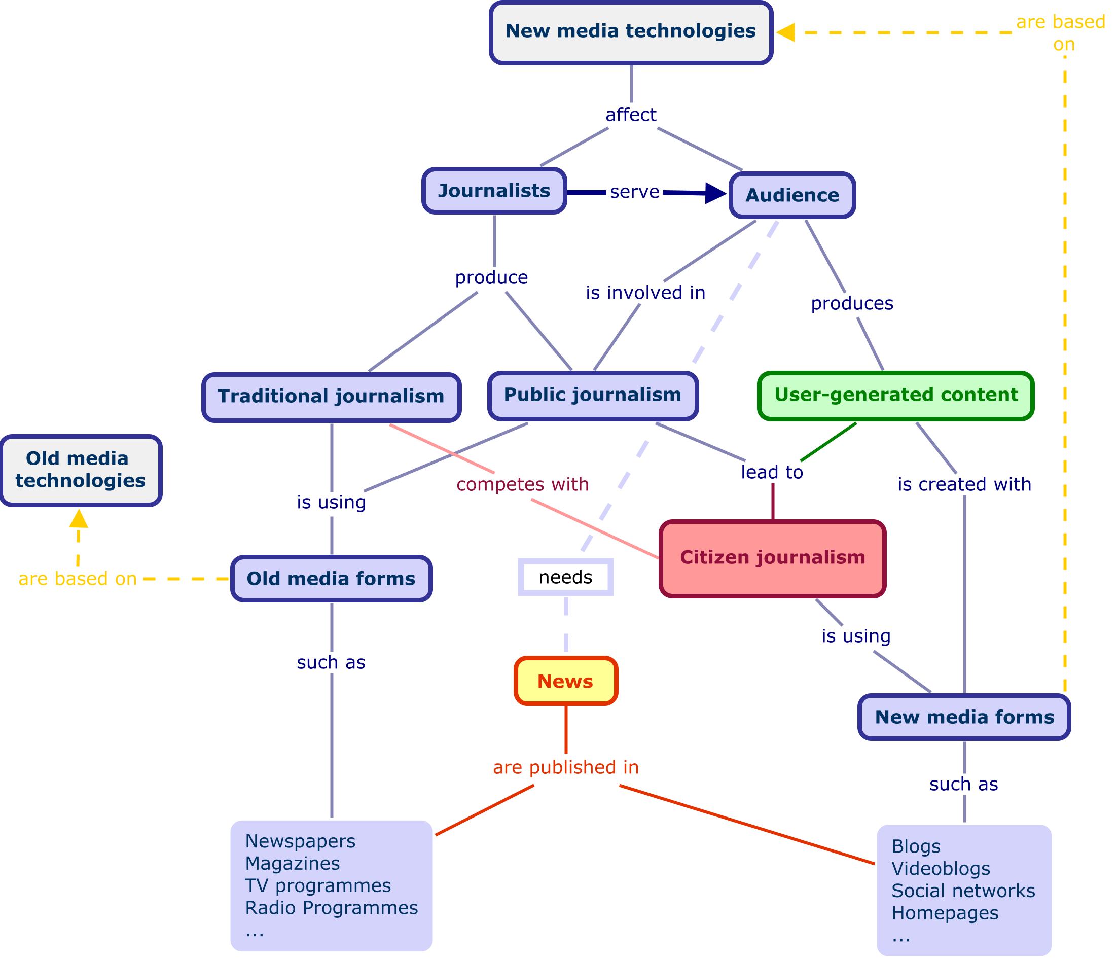 Case Study Assignment Essays Nursing - French homework help online ...